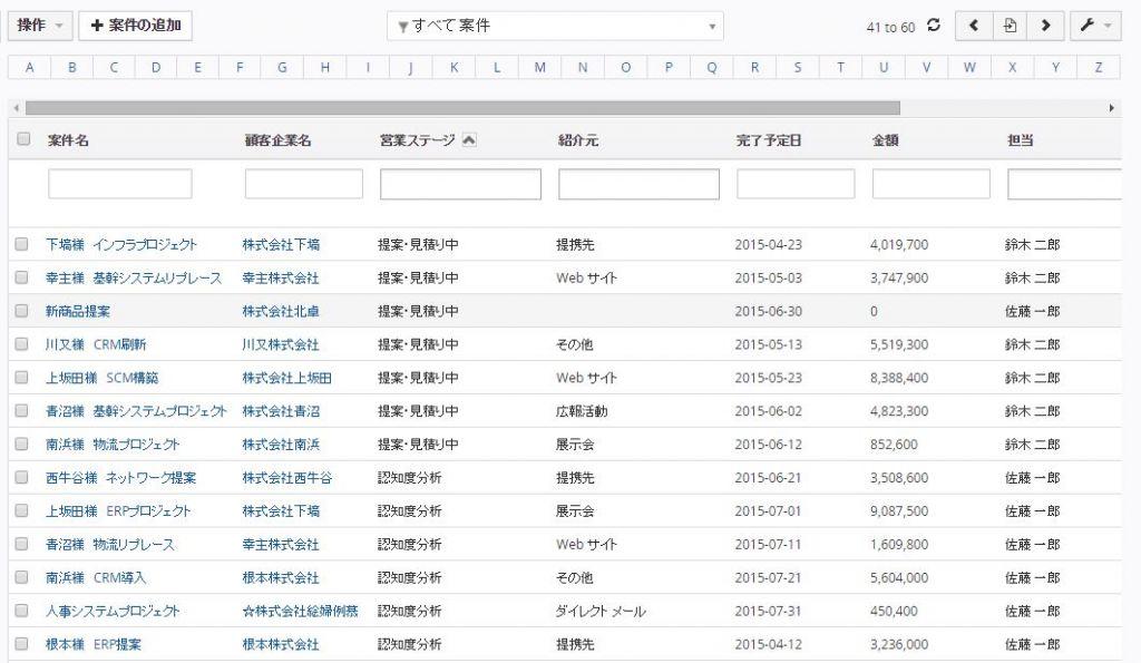 F-RevoCRM リスト画面